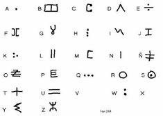Alfabeto guanche. Guanche alphabet. Islas Canarias.