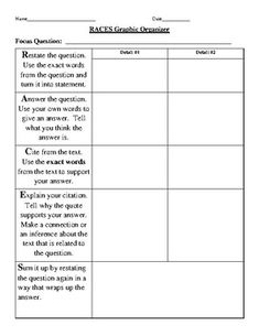 001 RACE Writing Graphic Organizer Writing Across Curriculum