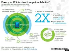 Why Mobile Matters in the 'Era of You'
