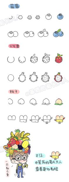 How to draw a variety of fruits 9, chrysanthemum people grow up from a matrix @