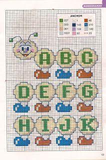 Borges Ponto Cruz: Gráficos Alfabeto Centopeia