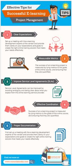 Effective Tips for Successful E-learning Project Management [Infographic]