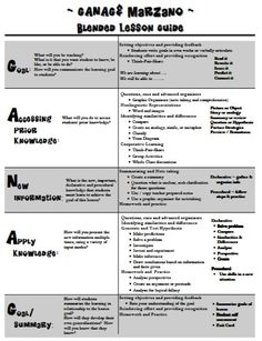Image result for ganag lesson plan
