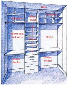 organizing a man's closet (kinda neat)