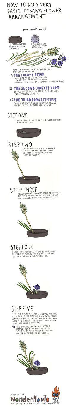 How To Do A Very Basic Ikebana Flower Arrangement « The Secret Yumiverse