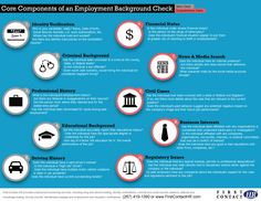 The following infographic graphic illustrates the core components of a basic employment background check as compared to a more comprehensive check. Consistent with Equal Employment Opportunity Commission (EEOC) guidance, employers should vary the level of background check based on the demands of the job.