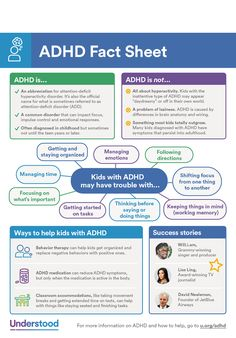Use this one-page ADHD fact sheet to get essential information about this common issue. You can read the fact sheet or download it with the link inside.