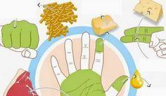 Comer manos