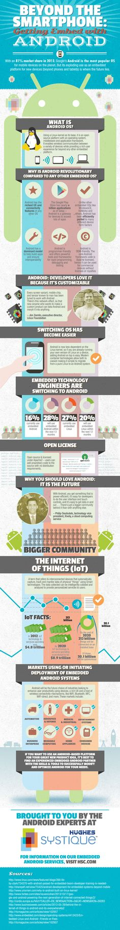 Android OS And The Future Of Embedded Systems