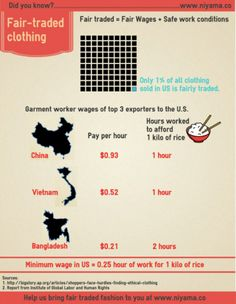 Fair trade clothing Infographic | I really like the squares representation of the amount of fair trade sales that go on in the US.