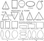 The Geometry ClipArt collection offers 744 illustrations in 11 galleries. There are illustrations for geometric constructions and for proofs and theorems of several mathematical concepts. Numerous images for real-life application problems involving proportions, similar figures, and composite figures (those composed of two or more shapes) are found in this collection of math ClipArt. The Trigonometry and Analytic Geometry collection features even more ClipArt that can be used in geometry.