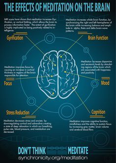 meditation and its effects