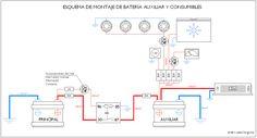 Manual Instalación de Batería Auxiliar y Consumibles para Furgos Camper