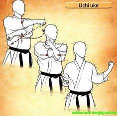 Fight Techniques, Martial Arts Techniques, Martial Arts Workout, Martial Arts Training, Jiu Jitsu, Shotokan Karate Kata, Kyokushin Karate, Self Defense Martial Arts, Art Hoe
