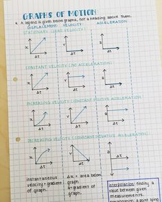 Hi Everyone Hope you're having a great day! Enjoy these revision notes on motion graphs xx - Physics Notes, Math Notes, Science Notes, Class Notes, Calculus Notes, Life Hacks For School, School Study Tips, Revision Notes, Study Notes