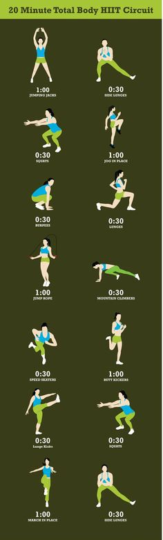 20 minutes total body HIIT circuit ! #weightloss #loseweight #burnfat #workout #burncalories #fitness #BestSlimmingExercise