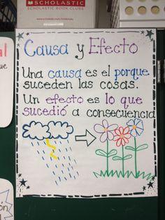 Spanish anchor charts-causa y efecto
