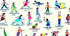 Commonly used verbs to express body movement...