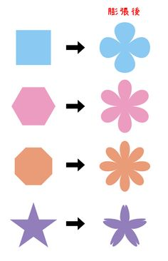 Illustrator How to make flowers / flower Graphic Design Tips, Graphic Design Posters, Photoshop Design, Abstract Shapes, Typography Poster, Design Reference, Identity Design, Flower Making, Graphic Design Inspiration