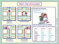 Resources to learn Spanish Spanish Classroom Activities, Spanish Teaching Resources, Spanish Language Learning, Class Activities, Spanish Games, Spanish 1, Spanish Lessons, Learn To Speak Spanish, Spanish Teacher