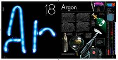 The elements by theodore gray elements of the periodic table argon in the elements by theodore gray urtaz Choice Image