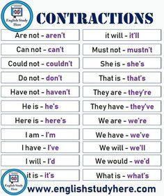 Contractions in English / Demogram English Grammar Rules, Teaching English Grammar, English Grammar Worksheets, English Writing Skills, English Verbs, English Vocabulary Words, Learn English Words, English Phrases, English Language Learning