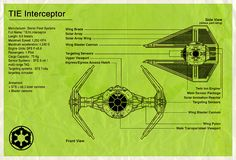 TIE Interceptor Blueprint - Star Wars by Vespertin, via Flickr
