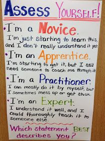 Self-assessment anchor chart  { I will reverse the order and put expert on top }