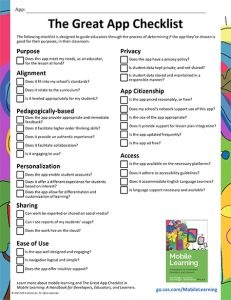 The Great App Checklist: A Most Awesomesauce Resource! Love the Categories of Purpose, Privacy, Access, Pedagogically-based and Personalization! Teaching Tools, Teacher Resources, Middle School Technology, Student Data, Instructional Coaching, Mobile Learning, Classroom Posters, Apps, Educational Technology