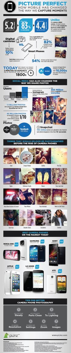 Picture Perfect - How Mobile Has Changed the Way We Capture Moments  #infographic