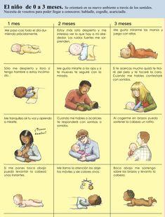 Calendario-de-desarrollo-del-niño-de-0-a-3-meses. Ver mas: http://serbebes.com/calendario-de-desarrollo-del-nino-para-descargar/