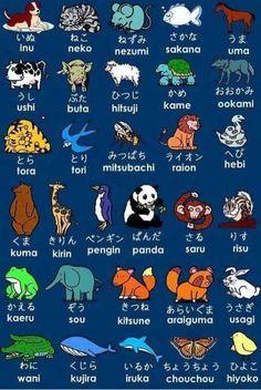 Como se escribe y se pronuncian algunos animales en japones