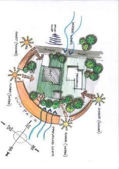 for site analysis sun Bubble Diagram Architecture, Architecture Symbols, Site Analysis Architecture, Architecture Site Plan, Interior Architecture Drawing, Architecture Concept Diagram, Landscape Architecture Design, Architecture Portfolio, Sun Path Diagram