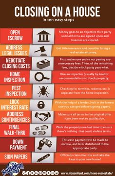Ultimate Guide to Closing on a House Infographic  #Infographics