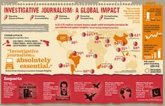 Is investigative journalism still feasible in the face of 21st century industry upheaval? - World News Publishing Focus by WAN-IFRA