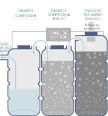 Resultado de imagen para captadores de agua pluvial individuales