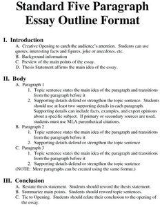 Claim of fact essay topics