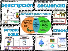 These Text Structure Posters in Spanish are ideal for your students to understand how the author writes and why he chooses to write in that specific way