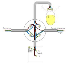 how to wire a 2 way light switch in australia wiring diagrams Pendant Light Dimmer Wiring-Diagram electrics single way lighting electrical installation, electrical wiring, light switch wiring, diagram