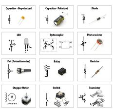 Most Common Components And The Symbols Used In Circuit Diagrams More