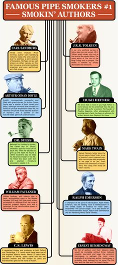 A historical, reading, writing, pipe smoking extravaganza! It's our list of favorite famous pipe smokers #1: Authors!