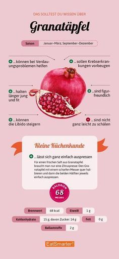 That& why you should eat pomegranate now! - 7 reasons why pomegranate seeds are so healthy - How To Stay Healthy, Healthy Life, Healthy Eating, Nutrition Guide, Diet And Nutrition, Eat Smart, Food Facts, Superfoods, Clean Eating