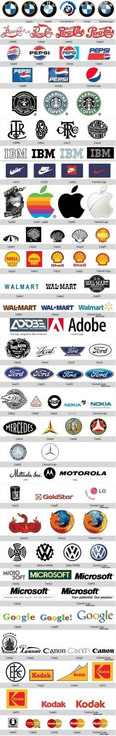 Interesting development of top Brand Logos. Mostly simplification and majority either rend up just custom lettering or simplistic gradiented symbol