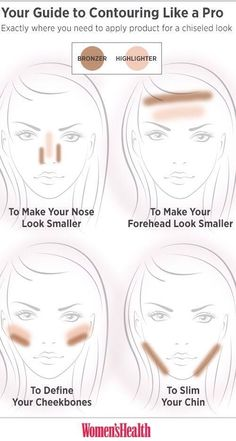 Contour Tips#Makeup#Trusper#Tip