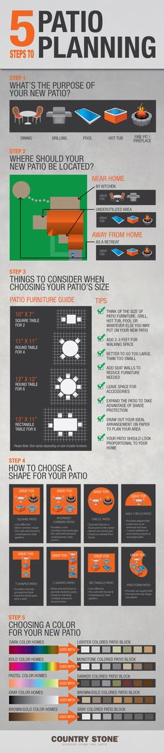 Are you in the process of planning a new patio? Try our 5 Step Guide to Patio Planning!