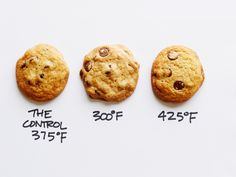 The Heat Is On : The classic chocolate chip cookie is baked at 375 degrees F until golden and tender. But what would happen if we modified the baking temperature? Quite a lot, apparently: The cookies baked at 300 degrees F were flat, crunchy and possessed more distinct toffee flavor