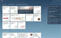#dashboard #designoverview #overview Design Thinking Shakes Up The Beige World Of Enterprise Software | Co.Design | business + design