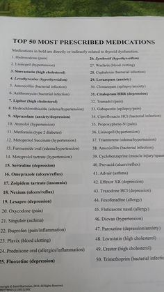 Pharm: 50 medications Good to know to study these!