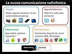 socialradio-comradiofonica.png (1024×768)