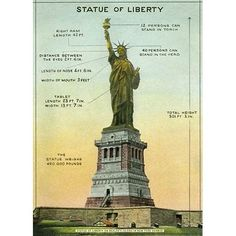 An illustration of the Statue of Liberty with labeled dimensions. This wrap is unique and educational! Learn all about our most iconic symbol with this creative wrap from Cavallini & Co. Use it to cov